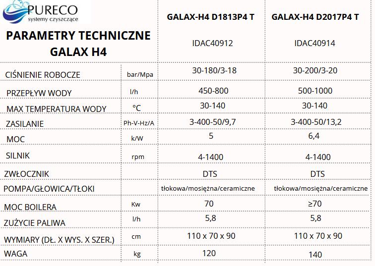 PARAMETRY TECHNICZNE GALAX H4