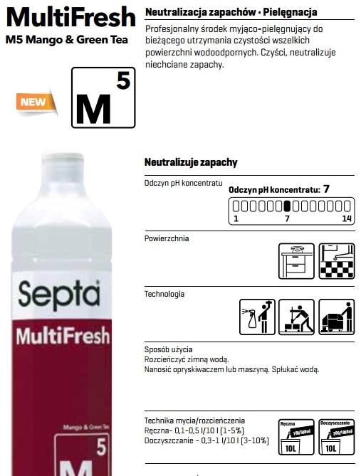 Profesjonalny płyn do czyszczenia i konserwacji powierzchni biurowych z dodatkową funkcją neutralizacji zapachów