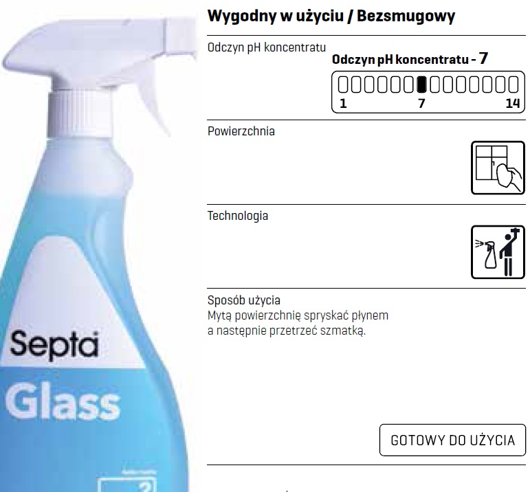 Profesjonalny preparat w spryskiwaczu  do mycia okien i szyb