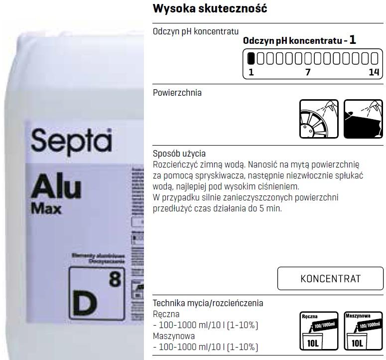 profesjonalny kwaśny płyn do doczyszczania felg aluminiowych