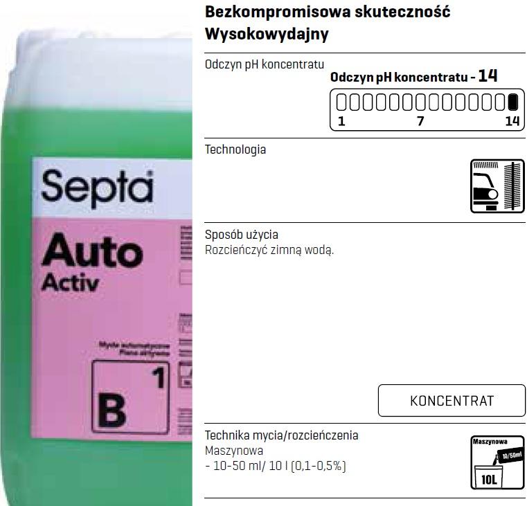 profesjonalny płyn do automatycznych myjni samochodowych aktywna piana