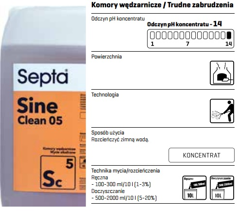 profesjonalny płyn alkaliczny do czyszczenia grili i pieców