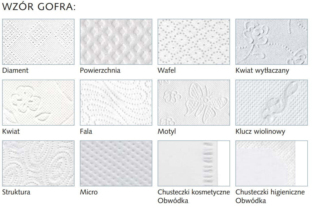 Typy tłoczenia ręczników i papieru taletowego wepa