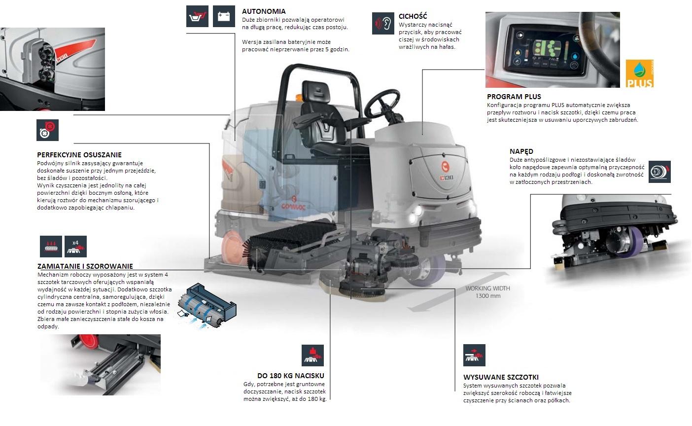 ultra CDS system oddzielnego dozowania woda i detergętem