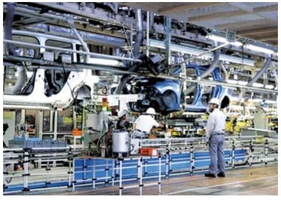 przemysł motoryzacyjny
