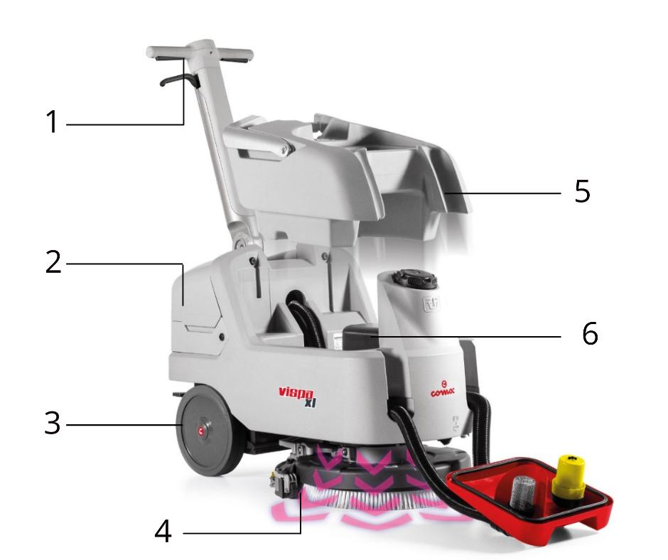 budowa maszyny do mycia podłóg vispa evo pureco.pl