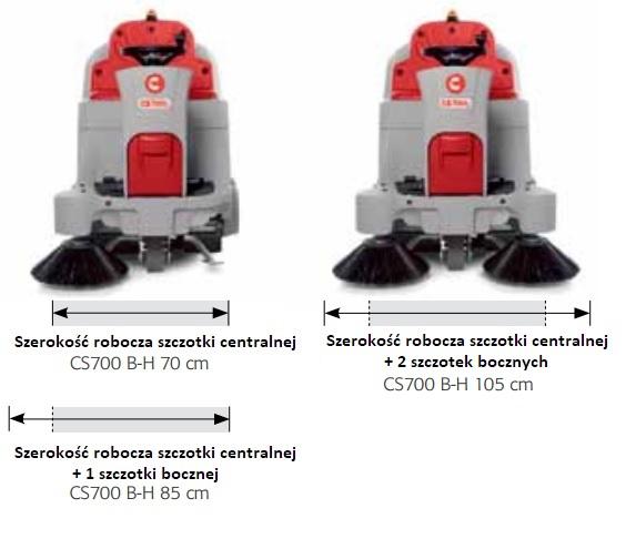 szerokość czyszczenia zależna od ilości szczotek w maszynie zamiatającej